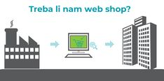 Što je web shop i zašto ga treba imati Microsoft Dynamics, Ecommerce, Shop My, E Commerce