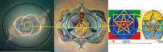 """SOLOMON'S SEAL, Ethiopian Flag , """"I am Alpha and Omega"""" in the physical world."""
