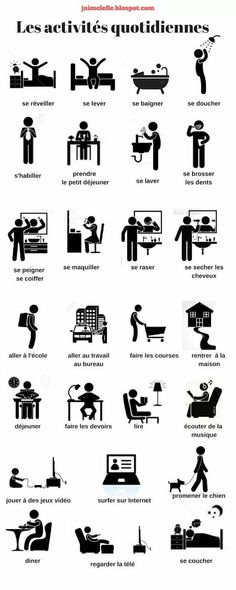 Learning French or any other foreign language require methodology, perseverance and love. In this article, you are going to discover a unique learn French method. Travel To Paris Flight and learn. Many will swear that it is French Language Lessons, French Language Learning, French Lessons, Learning Spanish, Spanish Lessons, Spanish Language, Learning Italian, German Language, Foreign Language