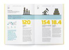 Annual report design - PPT design inspiration