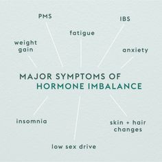 7 Hormonal Imbalance Symptoms And How to Balance Hormones Naturally Équilibrer Les Hormones, Foods To Balance Hormones, Balance Hormones Naturally, Hormone Imbalance Symptoms, Irregular Menstrual Cycle, Early Menopause, Libido, Endocrine System, Women Health