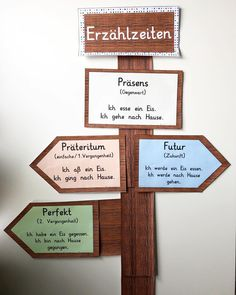 W E G W E I S E R E E S T A T I N ⬅️➡️ We talked about present and past tense already in third grade, and now it's our turn - Education Level Montessori Education, Science Education, Education Quotes, Study Inspiration Quotes, German Grammar, Languages Online, German Language Learning, Past Tense, Science Classroom