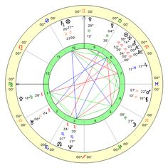 horary astrology software with interpretation