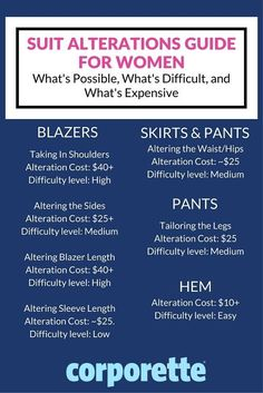 Wondering how much different suiting alterations cost at the tailor? Guest poster Jean Wang of ExtraPetite rounded up a great list of what's possible, what's difficult, and what's expensive for women's suits -- and how much everything costs.  It's great advice if you're hunting for petite suits and coming up short, but also if you just want to look as polished in your interview suit or suits for court as possible!