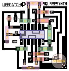 Squaresynth - Lifepatch - citizen initiative in art, science and technology Science And Technology, Citizen, Art, Art Background, Kunst, Performing Arts, Art Education Resources, Artworks