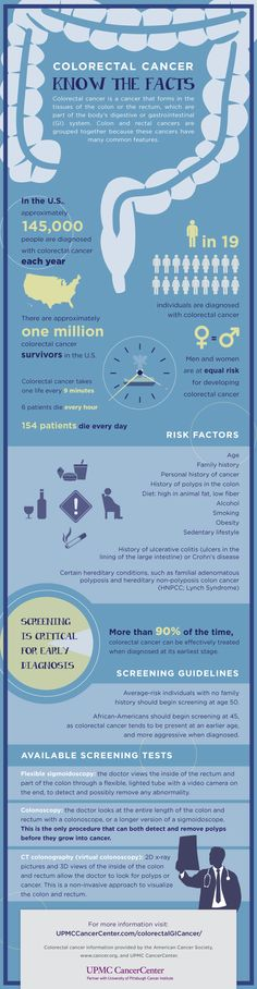 Colorectal Cancer Infographic | UPMC Healthbeat || Repinned by:  Karen Sargent | Pinterest for Business and Pleasure!