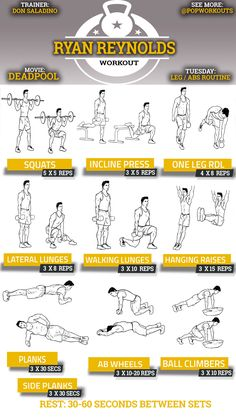 Ryan Reynolds Legs Abs Workout Deadpool Chart Read at : craftsome.blogspot.com