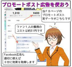 『宣伝する』Facebook新広告のプロモートポスト活用のコツ