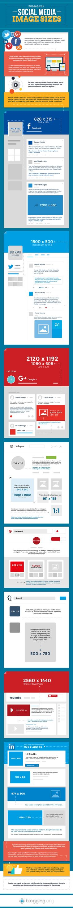 awesome Social Media Image Guide Blogging HD...
