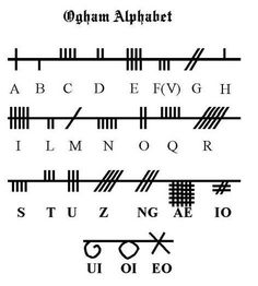 The Ogham Stone Journal.