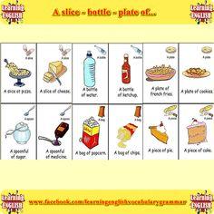 A slice, bottle, plate of........