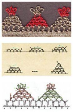 179324_447791558618134_1569408975_n Needle Tatting Patterns, Needle Lace, Printable Labels, Lace Making, Irish Crochet, Needlepoint, Diy Gifts, Crochet Bikini, Needlework
