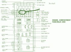 1998 Ford Ranger Fuse Box Diagram | schematics | Ford ranger, Ford, Ranger