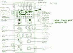 98 Ford ranger wiring diagram Ford ranger, Ranger, Ford
