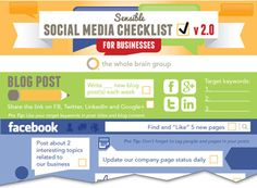 Social Media Marketing Checklist for Businesses - mamba media