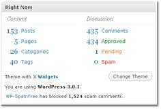 WordPress memang salah satu CMS yang memiliki ke kelemahan terutama terhadap comment SPAM, Being Used, Wordpress, Content