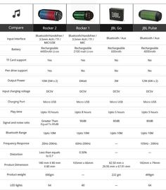 Buy Zoook Rocker 2 Wireless Bluetooth Portable BT Speaker with Dynamic LED Lights and HD Sound Online at Best Price in India - Snapdeal