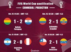 #CONMEBOL #FIFA #WorldCupQatar2022 #WorldCupqualification #football #soccer #soccergame #footballtips #footballgame #sport #prediction #livescore #Bolivia #Paraguay #Colombia #Ecuador #Argentina #Peru #Chile #Venezuela