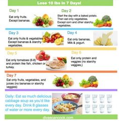 7 Day Cabbage Soup Diet