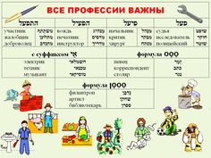 Learn Hebrew, Girl Power, Health Fitness, Education, Learning, Studying, Teaching, Health And Fitness, Gymnastics