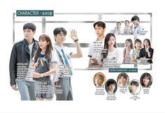 Korean Male Actors, Best Kdrama, Mbc Drama, Drama Funny, Girl Korea, Korean Drama Movies, Kdrama Actors, Cute Korean, Blue Aesthetic