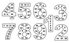 Multiplication table in magical numbers. Multiplication table in magical numbers. Multiplication table in magical numbers. Multiplication table in magical numbers. Math For Kids, Fun Math, Math Worksheets, Math Activities, Math Multiplication, Math Help, Third Grade Math, Homeschool Math, Math Facts