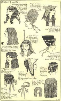 HISTORY OF HAIR THE ANCIENT CIVILIZATIONS - EGYPT Egyptian hairstyles very much depended on the wealth, age and social group the individual circulated in. Both men and women would have shoulder-length hair or hair cut short to the nape or even clean shaven heads! However a shaven head was worn by young adults before they become of age, they would leave a small curl in the side of their head, named 'Lock of Youth', to symbolise their age. Then they would have a choice of short or long hair…