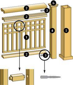 craftsman style deck railings - Google Search