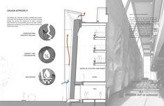 Image Facebook, Built Environment, House Floor Plans, Landscape Design, Concrete, Restoration, Diagram, Architecture, How To Plan