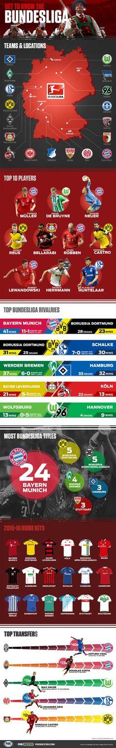 Get to know the Bundesliga on FOX | FOX Sports