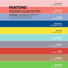 10 Tendências de cores anunciadas pela Pantone para a moda primavera/verão 2016;