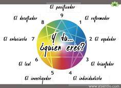 Taller sobre Eneagrama y Eneatipos ¿Cual eres tu? 1 abril de 19:00 a 21:00 #Alzentro #Coworking #Cursos http://bit.ly/1pDhzHd