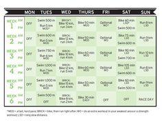 Six-week sprint triathlon training plan
