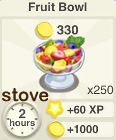 stove fruit bowl Recipe