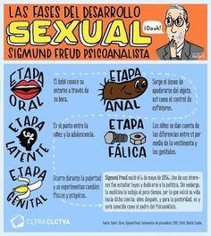 Las etapas de la sexualidad según Sigmund Freud - Historia - culturacolectiva.com Sigmund Freud, Abnormal Psychology, Psychology Facts, Freud Psychology, John Smith, Freud Frases, Colleges For Psychology, How To Read People, Love Machine
