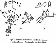 ACOPERISURI - Rol, alcatuire, clasificare si montare Math, Calculus, Math Resources, Mathematics