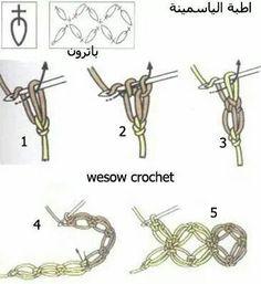 Learn stitch crochet