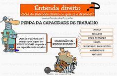 ENTENDEU DIREITO OU QUER QUE DESENHE ???: PERDA DA CAPACIDADE DE TRABALHO