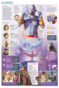 Guy Ritchie, Newspaper Layout, Page Layout Design, Pixar, Walt Disney, Concept Board, Boho Diy, Creative Resume, Magazine Design
