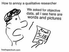 How to annoy a qualitative researcher - this I am just adding because it provides some comic relief in our studies (865)