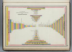 Vintage Infodesign [18] - Visualoop