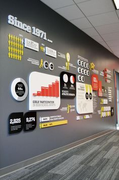 ESPN's Bristol offices to tell network's story with help from Columbus' 3d Branding – PHOTOS - Columbus - Columbus Business First