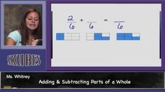Adding and Subtracting Parts of a Whole | Skubes
