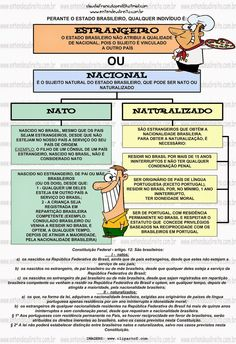 Brasileiro Nato X Brasileiro Naturalizado