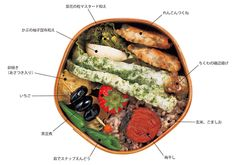 第67回 山本 かおりさん   私たちのお弁当 (Bento) マガジンワールド