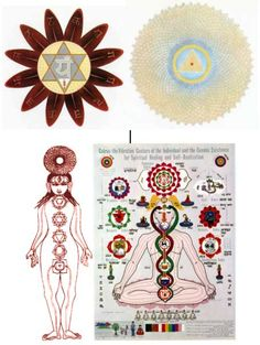Diagrams of the Chakra system and the Hindu Mandala, known as Yantra echo cymatic structures.❤️☀️