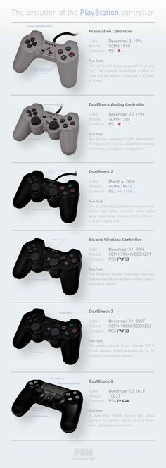 The Evolution of the Playstation Controller [Infographic] (Daily Infographic) - Xbox Games - Trending Xbox Games for sales - I love video games. Theres such a magic in escaping into video games that test your mind hand-eye coordination Control Playstation, Playstation Games, Playstation Consoles, Xbox Games, Xbox 360, Play Stations, Bioshock, Juegos Ps2, Geeks