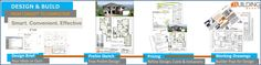 FREE Custom Home Design - Plans, Prices & Builders