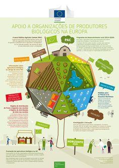 Fonte: http://ec.europa.eu/agriculture/organic/