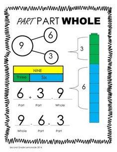 Part/Part/Whole - Number Bonds, Bar Modeling and Fact Families Teaching Numbers, Math Numbers, Teaching Math, Kindergarten Math, Teaching Ideas, Preschool, Mastery Maths, Math In Focus, Part Part Whole